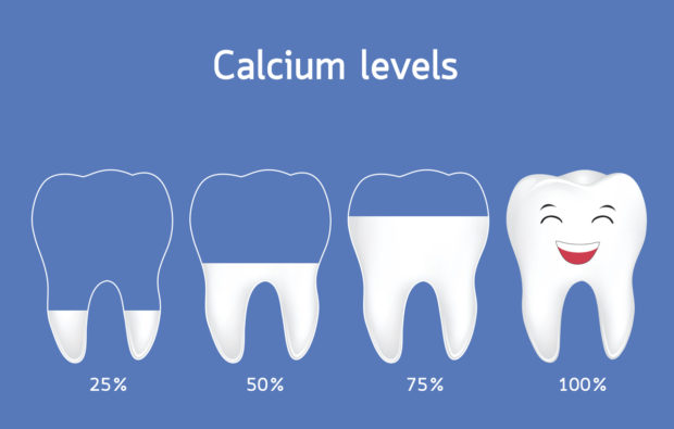 A graphic that depicts increasing calcium levels in teeth for good enamel health.